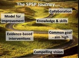 SPSP Journey